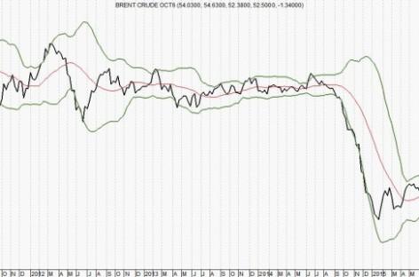 OPEC handhaaft hogere verwachting
