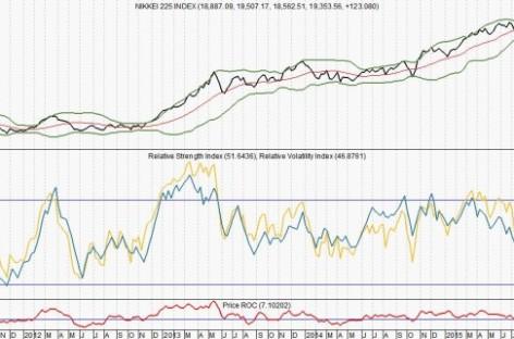 Opmerkelijk: BoJ koopt meer ETF's