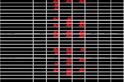 Top-5 voor haussiers en Top-5 voor baissiers in 2016