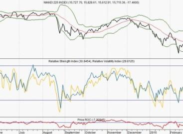 Buitenlanders kopen weer Japanse aandelen