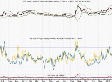 AXA: Kansen en risico's