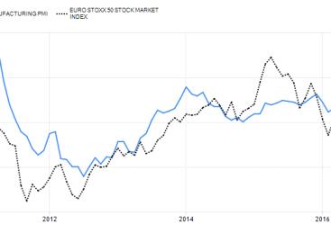 PMI eurozone hoger dan geraamd
