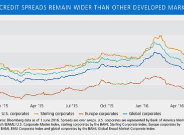 Ketish Pothalingam (Pimco): Hoe een Brexit is verwerkt in Britse obligaties