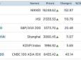 Opnieuw hogere koersen in Azië