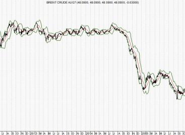 Dalende olieprijs geen reden voor paniek