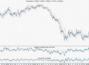 Dollar omlaag ondanks oplopend renteverschil