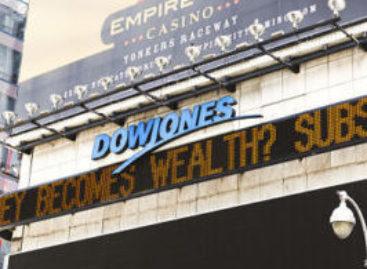 Dow Jones in tegen van valuta- en handelsoorlog