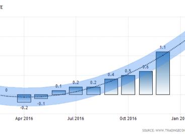 Stefan Kreuzkamp: Geen zorgen om inflatie