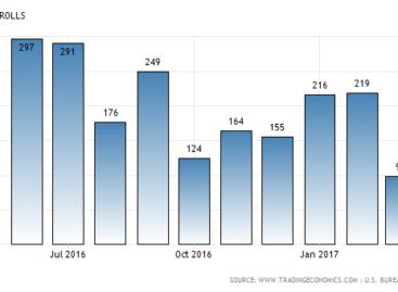 Banenmarkt VS beter dan het lijkt