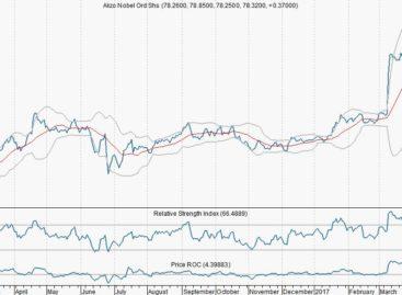AkzoNobel is een hapklare brok (Goldman Sachs)