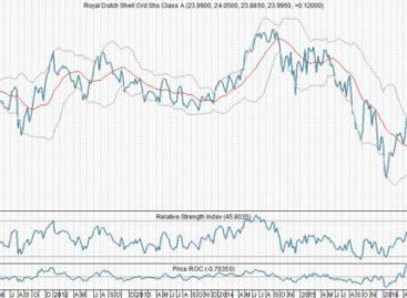 RD Shell heeft beduidend meer te bieden dan goud