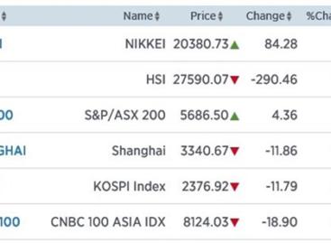 Omslag Chinese vastgoedmarkt