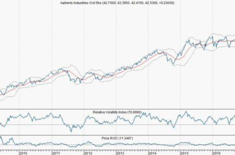 Aalberts wil versnelling van de groei
