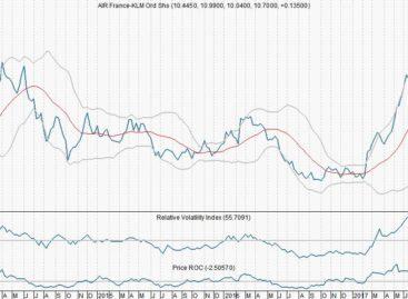 Chart Air France-KLM kan niet overtuigen